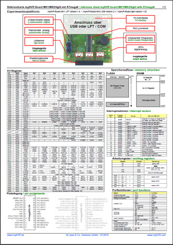 Assembler reference sheet with ATmega8
